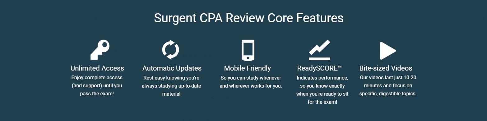 CPAR features